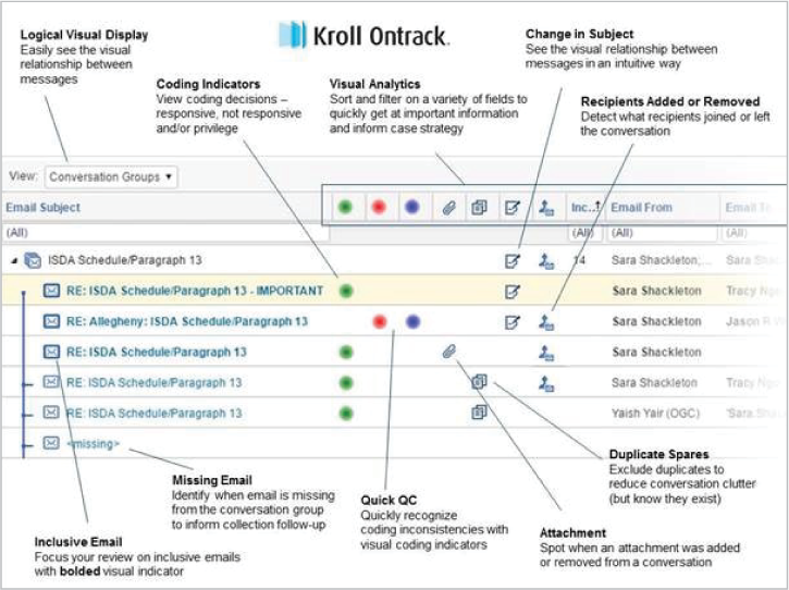 Kroll Ontrack â?? Communication Insight Screenshot